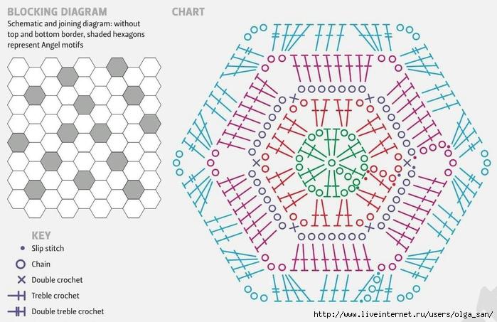 Занавески из мотивов крючком схемы и описание