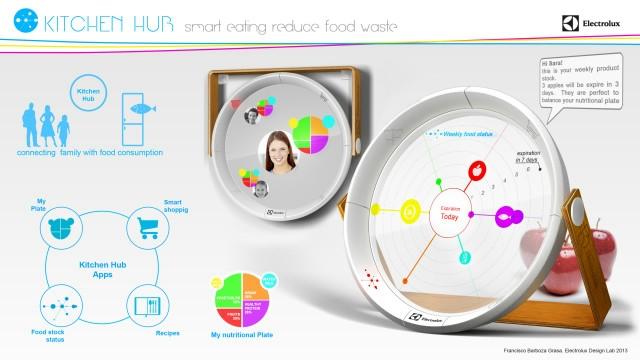 �������� ������ Kitchen Hub (640x360, 125Kb)