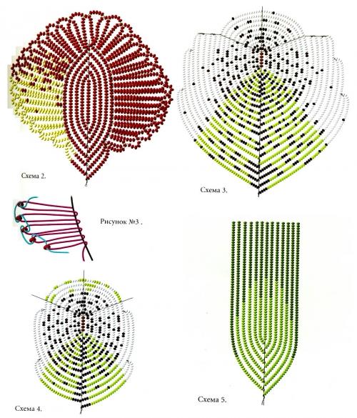 венерин башмачок схема 2. схема плетения лепестков и листьев из бисера.
