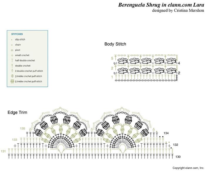 76906342_berenguela_chartspng (700x582, 88Kb)