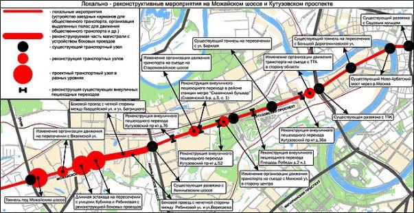 О реконструкции Можайского шоссе говорят гораздо меньше, чем о Ленинском проспекте, однако она может создать городу...