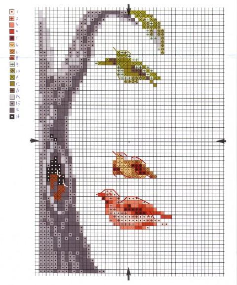Лицо-птицы (или дерево)