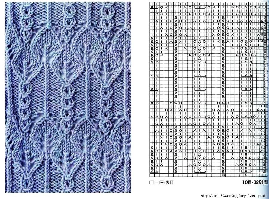 Шарф спицами 44 модели с описанием и схемами вязания