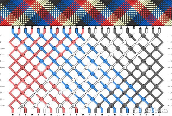 Схемы прямых узлов для фенечек