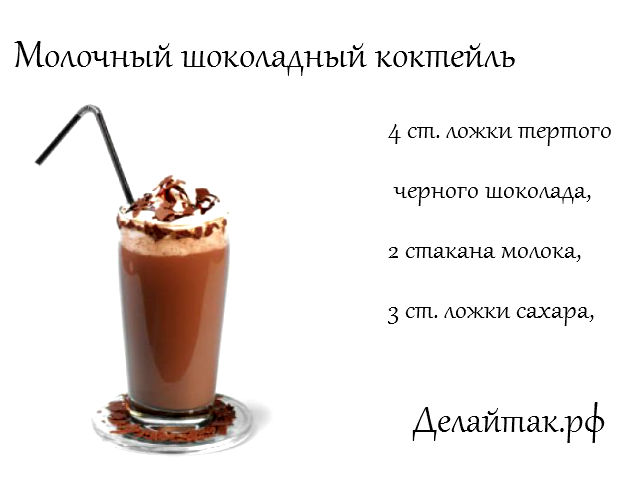 Молочный шоколад рецепты