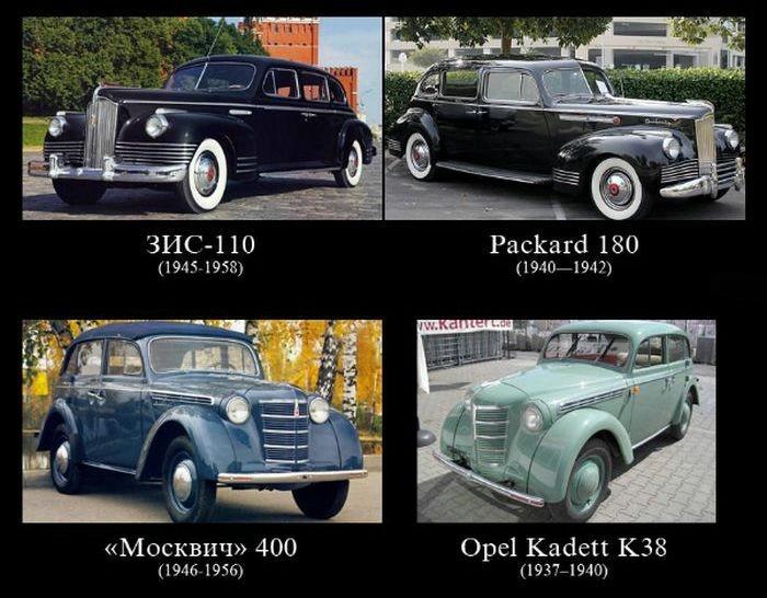 Гениальные находки советских инженеров