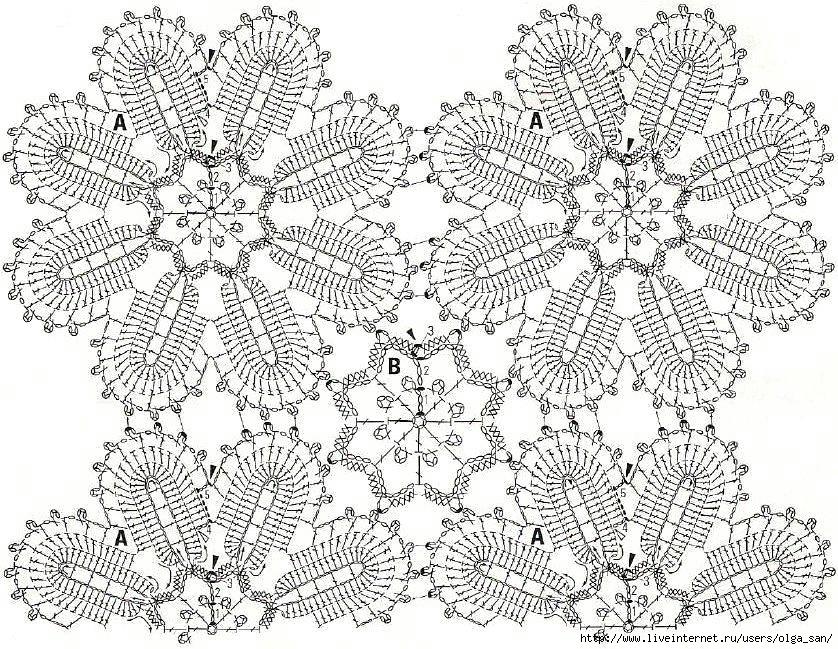 钩花床罩 - yyqun2000 - yyqun2000的博客