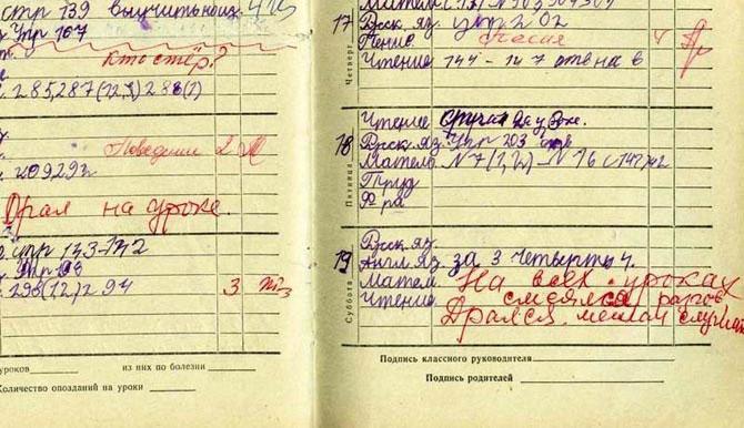 Сервис Онлайн-Дневников