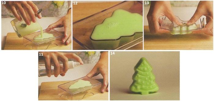 С чего начать делать мыло в домашних условиях