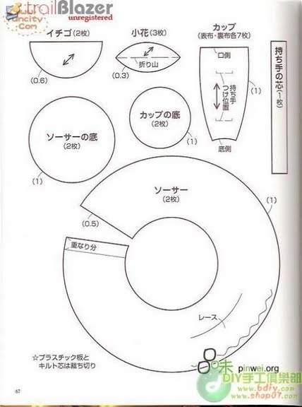 чайная посуда из ткани. выкройка чашки и чайника (12) (428x576, 87Kb)