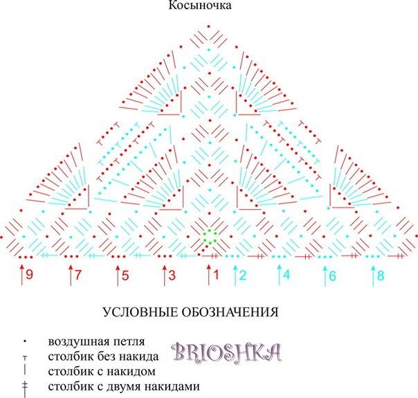 bNtoEdHoSIU (604x575, 66Kb)