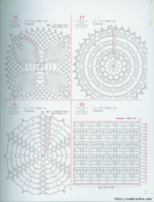 Рабочая программа кружка вязания спицами