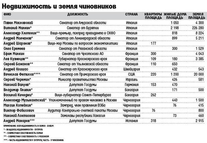 Санкции - это прямой ответ на выбор, сделанный Кремлем, - Нуланд - Цензор.НЕТ 5320