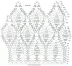 Превью ажурное платье СЃ СЋР±РєРѕР№ ананас 4 (700x638, 312Kb)