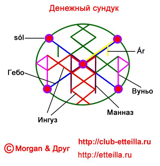 Denechnii_syndyk_P (534x554, 224Kb)