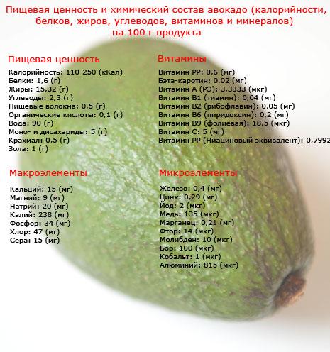 avokado-polza (465x496, 212Kb)