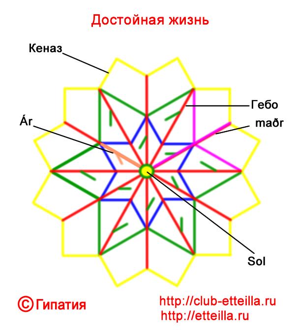 Dostoinaay_jizn_P (600x672, 328Kb)
