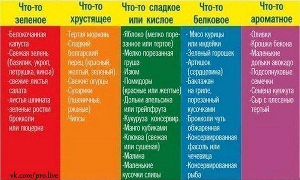 4250751_salat_kak_zdelat (604x364, 57Kb)