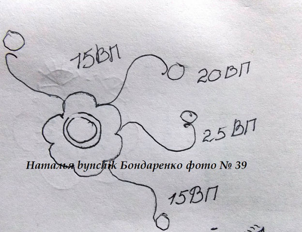 爱尔兰花边教程:立体花+叶子 - maomao - 我随心动