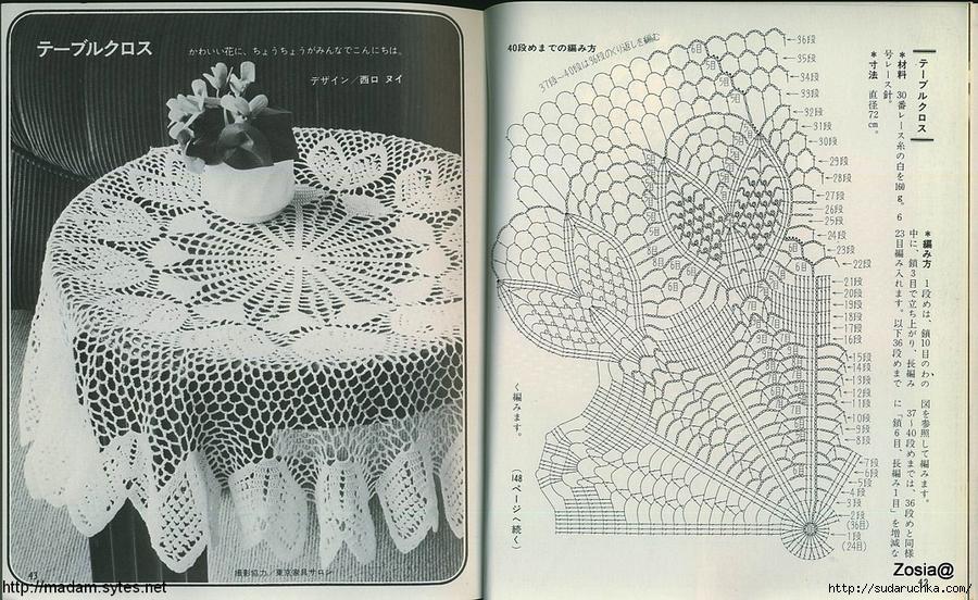 Японские схемы вязания крючком салфеток