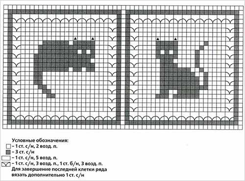 Вязание котов на спицах схема вязания