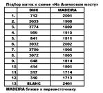 Превью Описание (373x338, 69Kb)