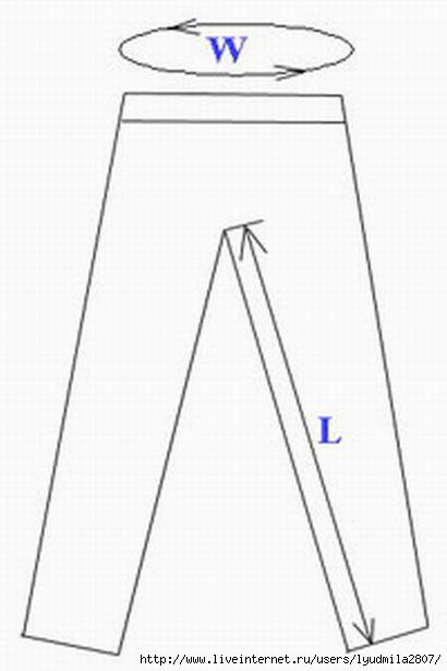 1-opredelit-razmer-dzhinsov-1 (410x615, 71Kb)