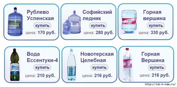 отзыв о доставке воды в Москве Аква Лидер, заказать воду в Москве Аква Лидер, отзывы о компании Аква Лидер, купить воду в Москве с доставкой,/4682845_vodaaa (700x342, 175Kb)