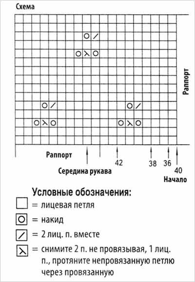 4953484_shemavyazaniyakardigana (400x579, 46Kb)