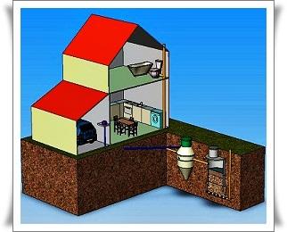 1-kanalizatsij-dom (322x260, 39Kb)