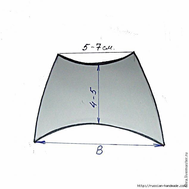 Как сшить летние тапочки-следочки из кожи. Мастер-класс (2) (635x635, 71Kb)