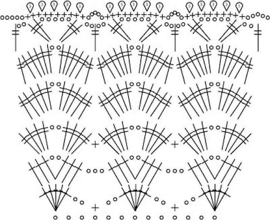 Схема вязания юбки достаточно
