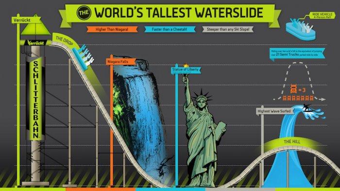 самая высокая водная горка в мире  Verruckt 5 (700x393, 233Kb)