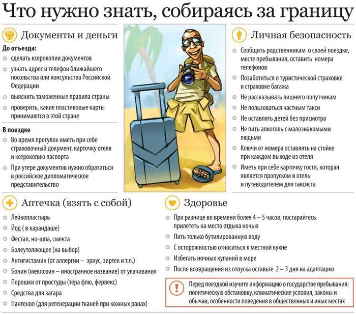 poleznye-sovety-turistam (700x617, 125Kb)