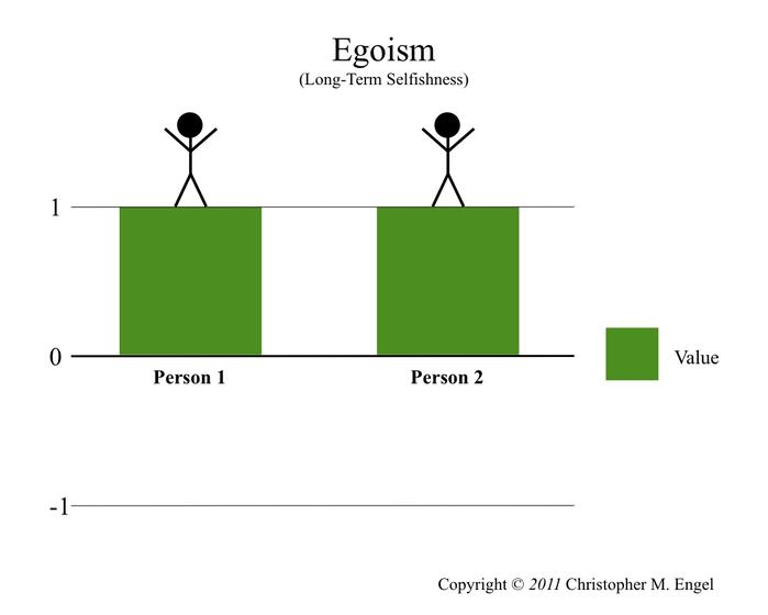 Egoism (700x560, 36Kb)