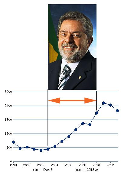928775_Lula00 (400x570, 54Kb)