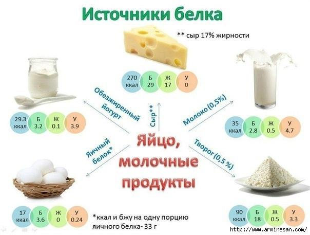 От редуксина лайт худеют или нет