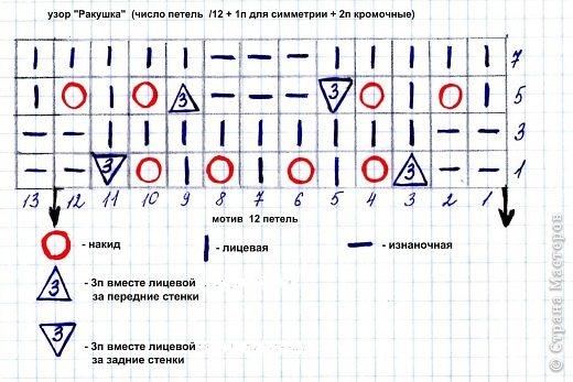 shema_uzora_rakushka_0 (520x347, 182Kb)