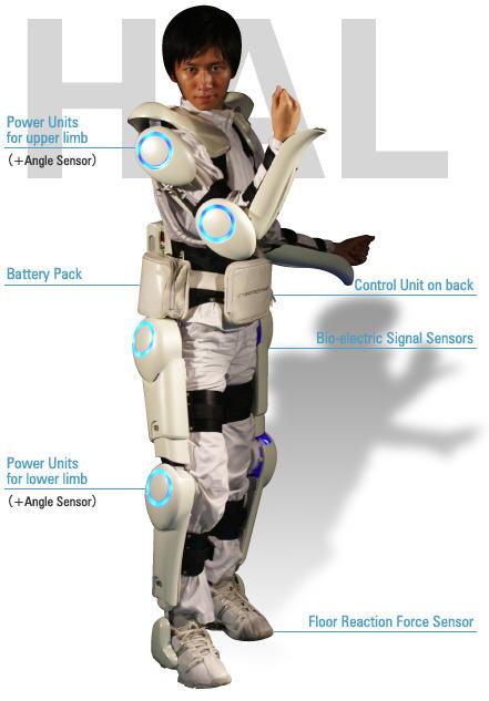 Экзоскелет HAL