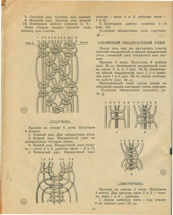 Базовые узлы макраме