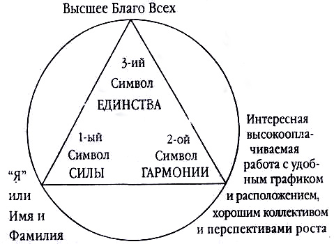 http://img0.liveinternet.ru/images/attach/c/0//45/477/45477745_treugolnik.jpg