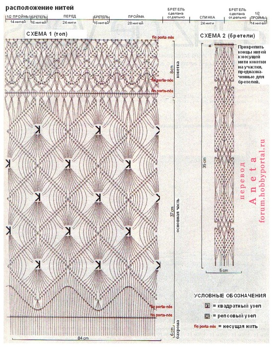 Часть 16 - Схемы плетения