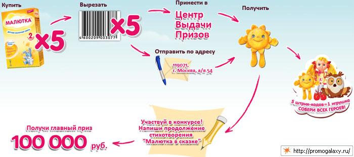 Рекламная акция детских молочных смесей «Малютка» «За подарками в сказку»