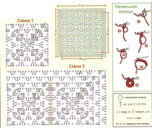Выкройка и схема для вязания