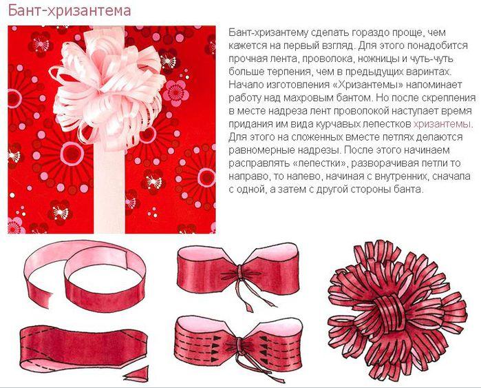 绑在礼品盒上彩带花的方法 - maomao - 我随心动
