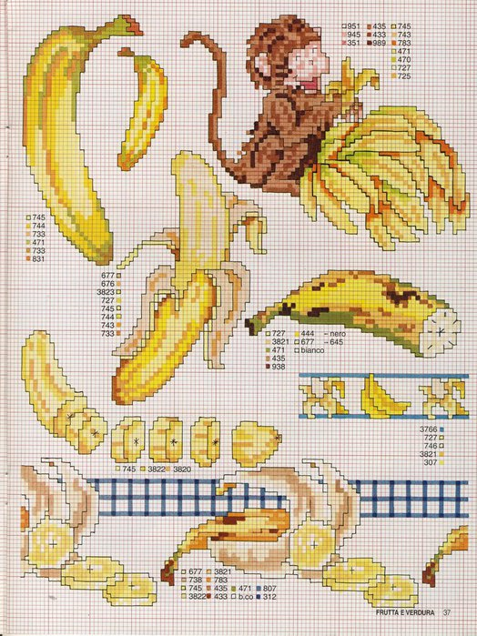 Вышиваем крестиком бананы _