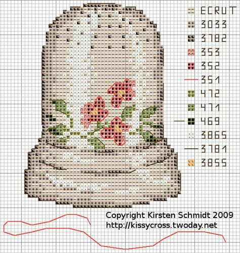 Схемы вышивки наперстка