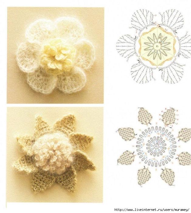 Рубрики: Вязаные цветочки