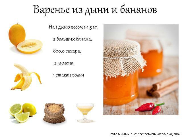 Рецепты варенья из дыни