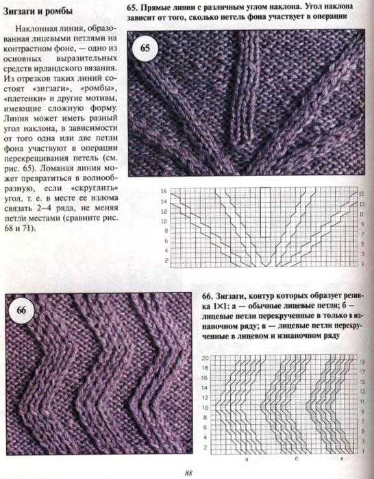 Узор вертикальный зигзаг схема